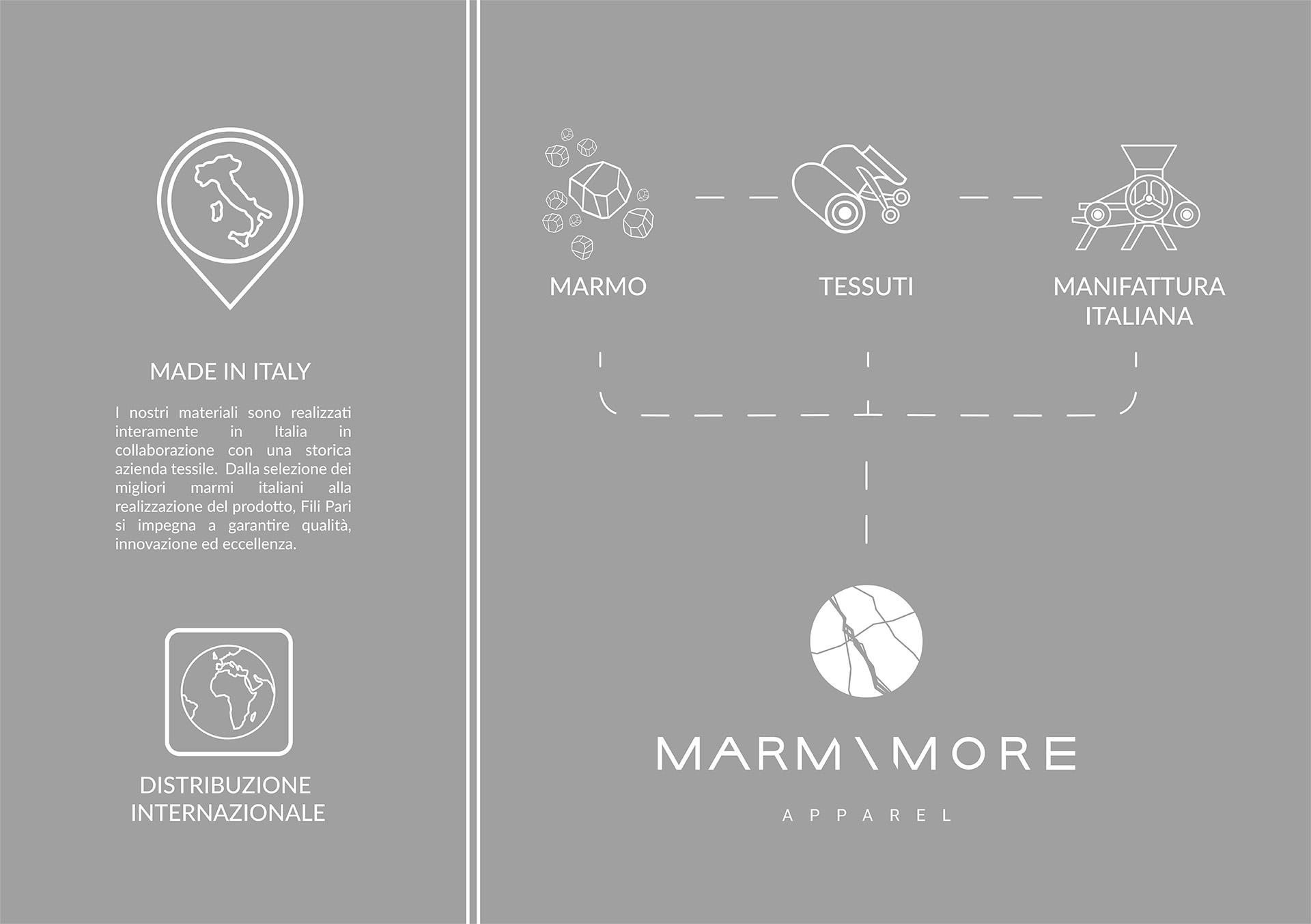 fili-pari-tessuto-marmo.jpg